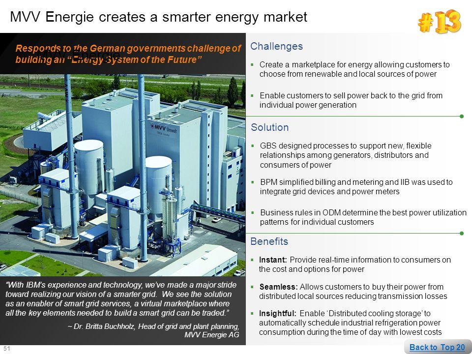 MVV Energie creates a smarter energy market MVV Energie