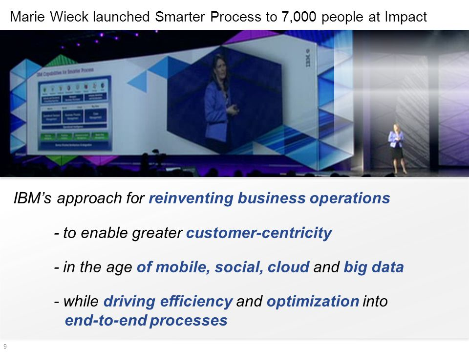 IBM's approach for reinventing business operations