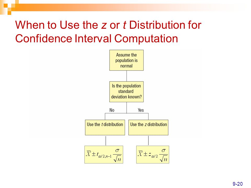 When to Use the z or t Distribution for Confidence Interval Computation