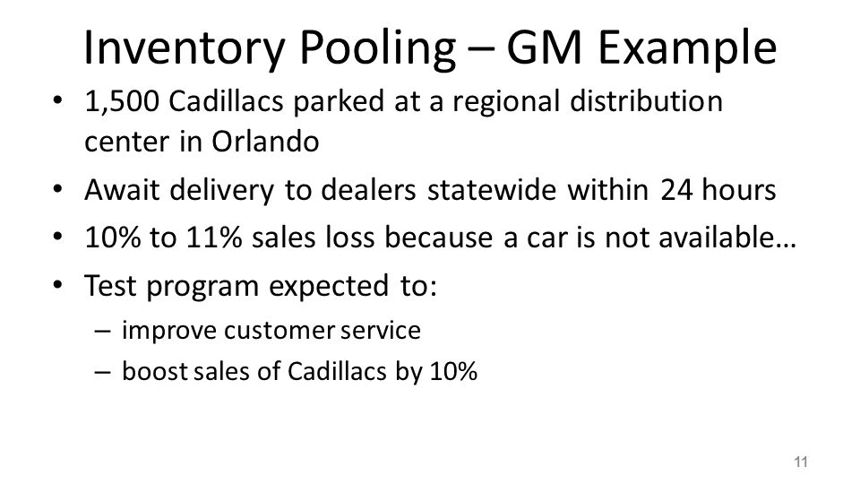 Inventory Pooling – GM Example