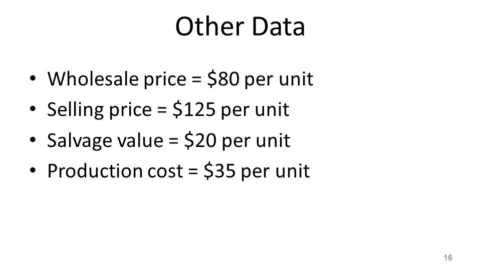 Other Data Wholesale price = $80 per unit