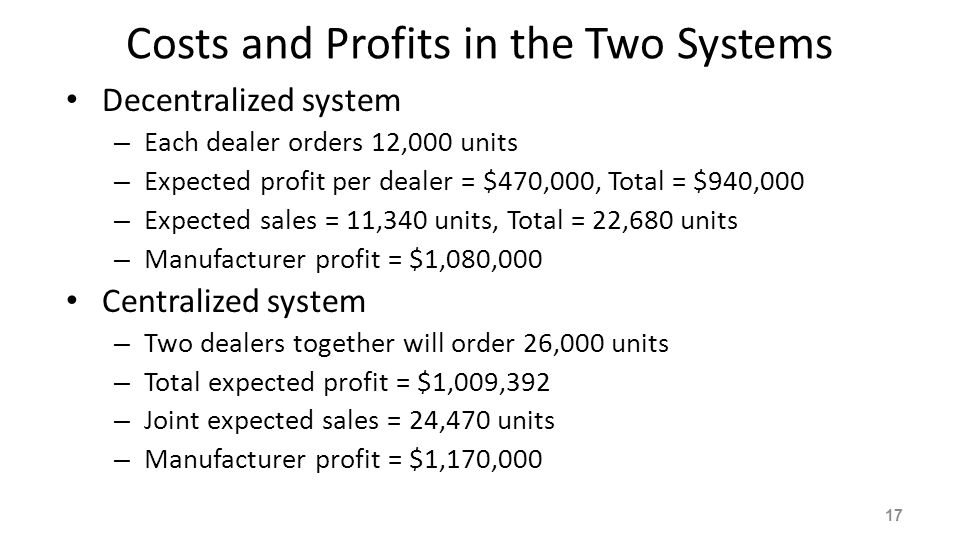 Costs and Profits in the Two Systems