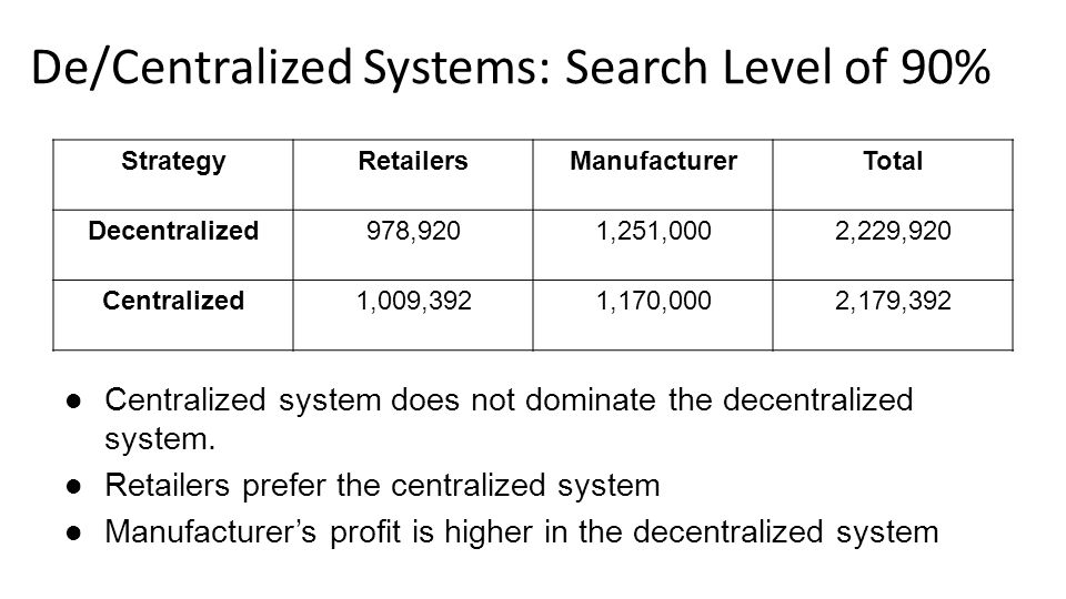 De/Centralized Systems: Search Level of 90%