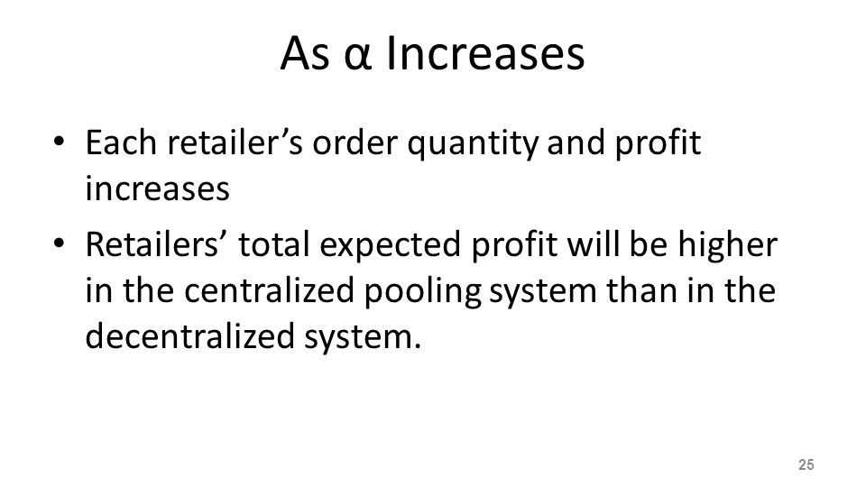As α Increases Each retailer's order quantity and profit increases