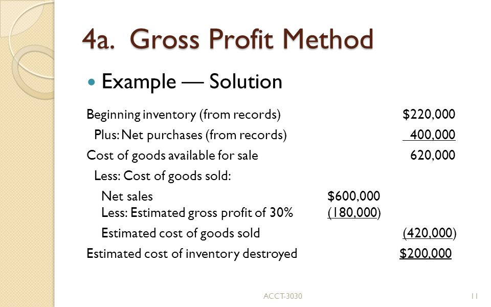 4a. Gross Profit Method Example — Solution
