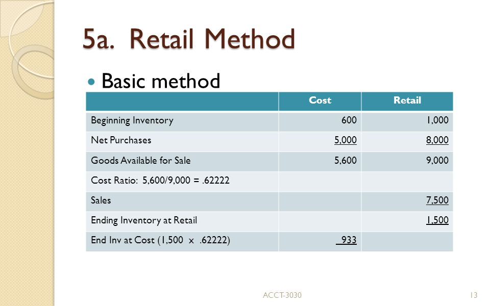 5a. Retail Method Basic method Cost Retail Beginning Inventory 600