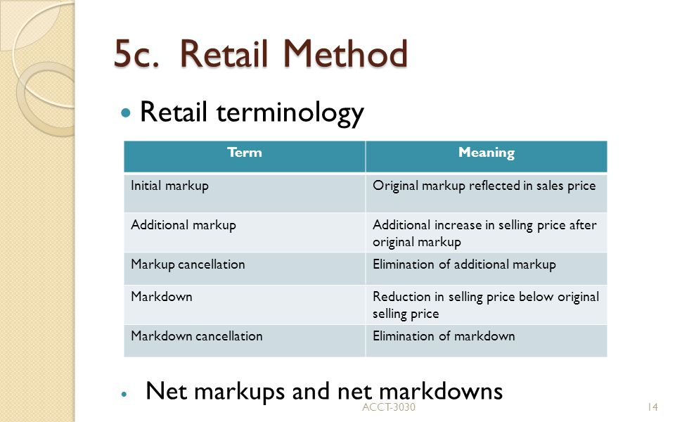 5c. Retail Method Retail terminology Net markups and net markdowns