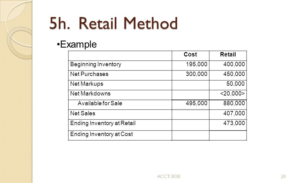 5h. Retail Method Example Cost Retail Beginning Inventory 195,000