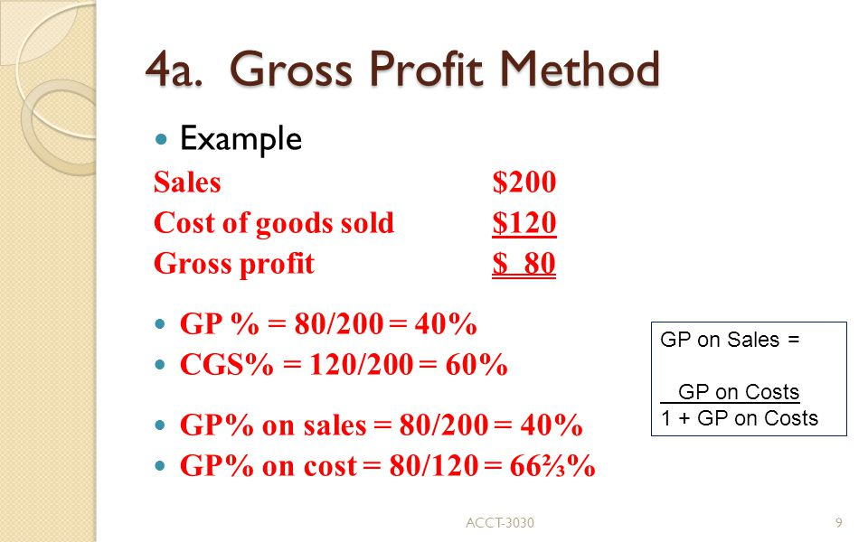 4a. Gross Profit Method Example Sales $200 Cost of goods sold $120