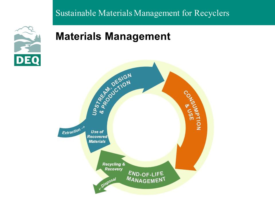 Materials Management Recovery