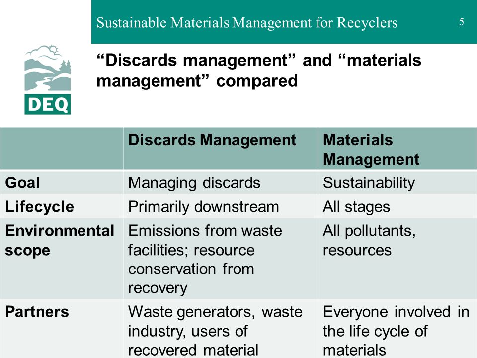 Discards management and materials management compared