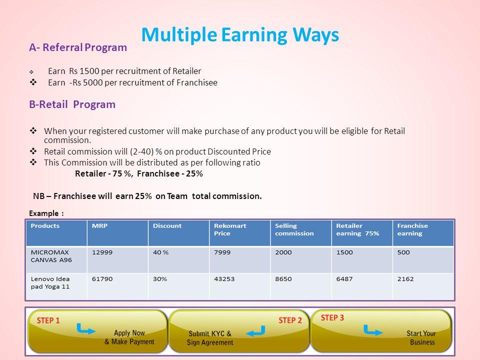 Multiple Earning Ways A- Referral Program B-Retail Program