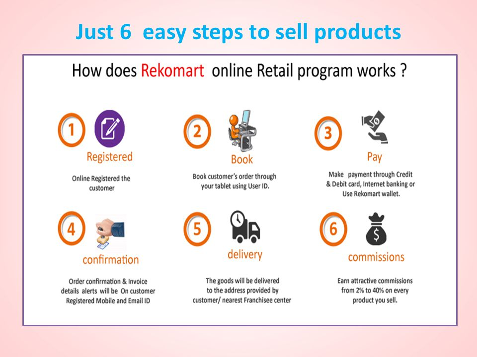 Just 6 easy steps to sell products