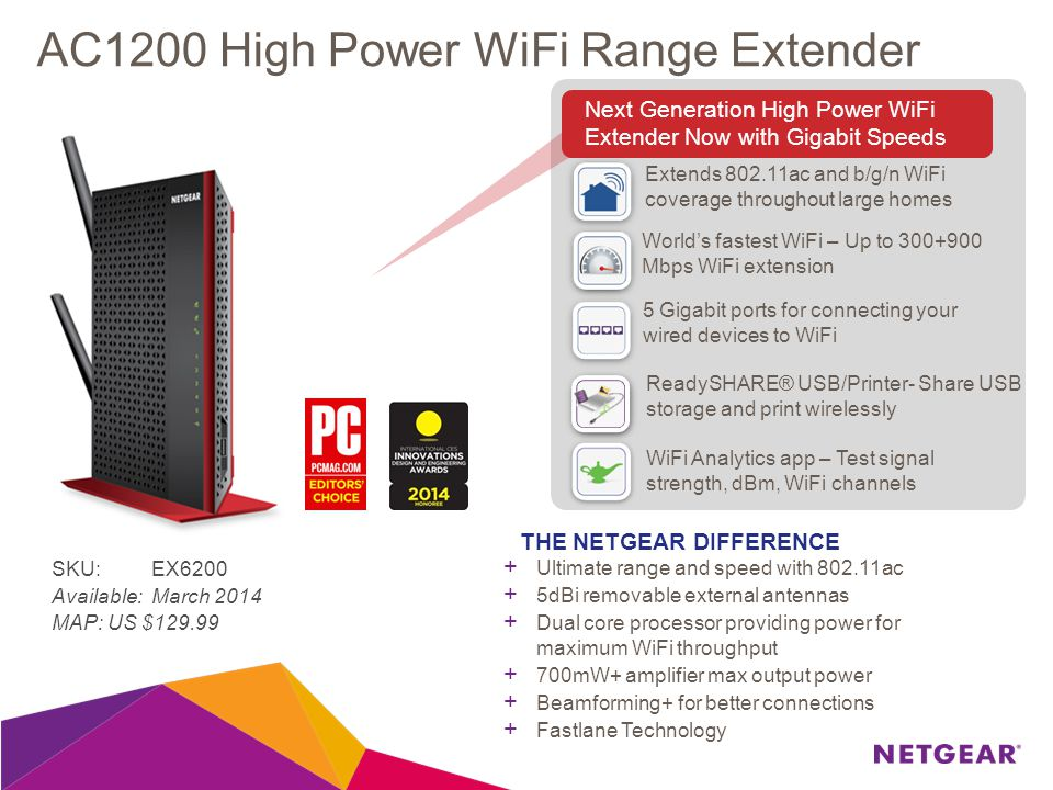 AC1200 High Power WiFi Range Extender