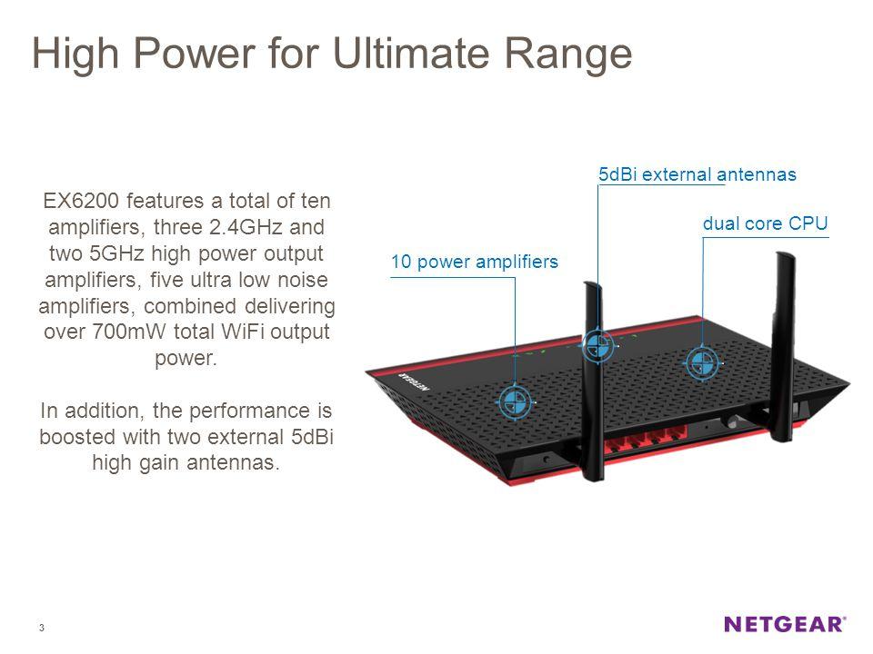High Power for Ultimate Range
