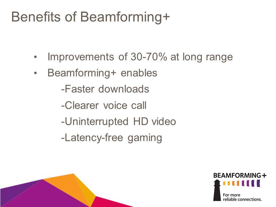 Benefits of Beamforming+
