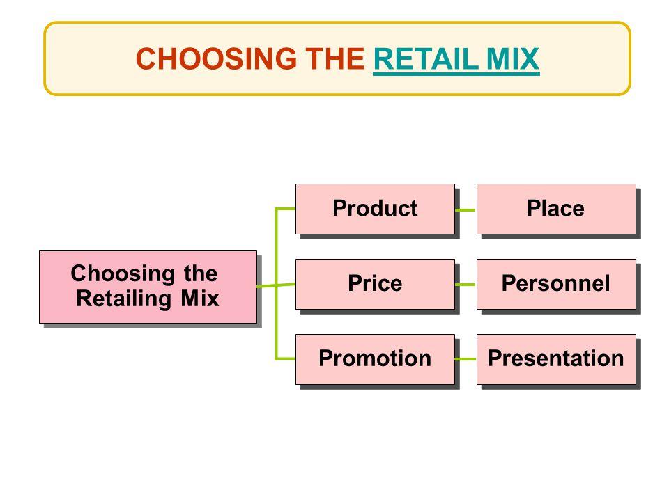 CHOOSING THE RETAIL MIX