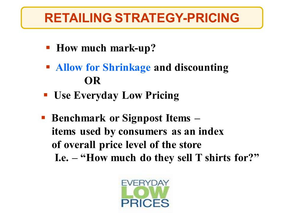 RETAILING STRATEGY-PRICING