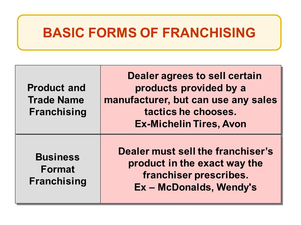 BASIC FORMS OF FRANCHISING