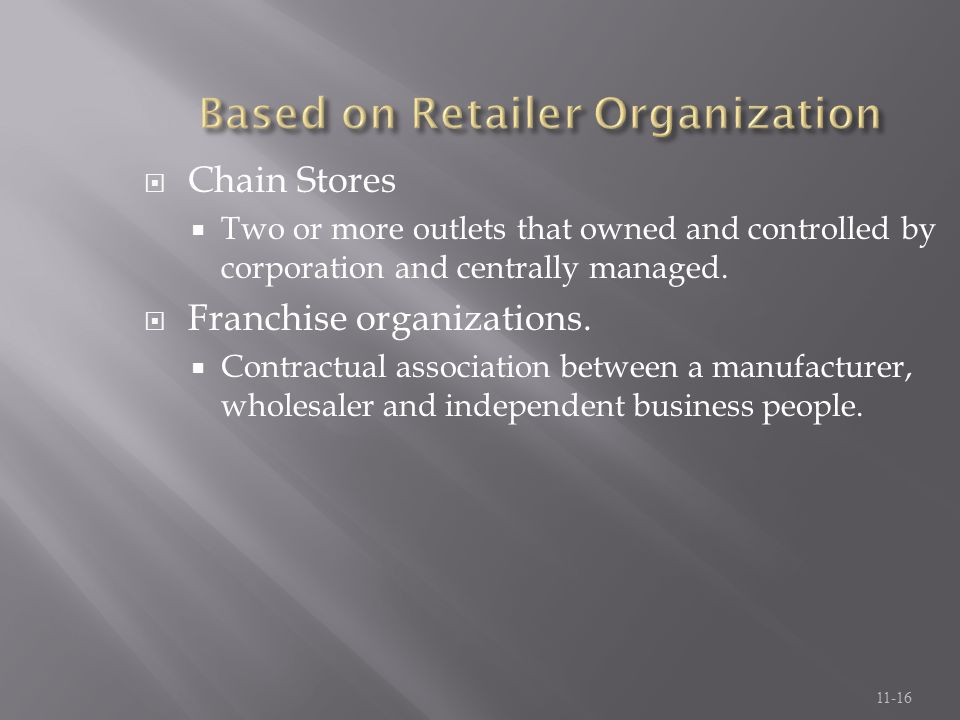 Based on Retailer Organization