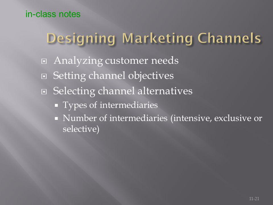 Designing Marketing Channels