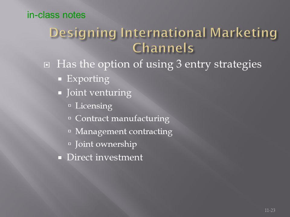 Designing International Marketing Channels