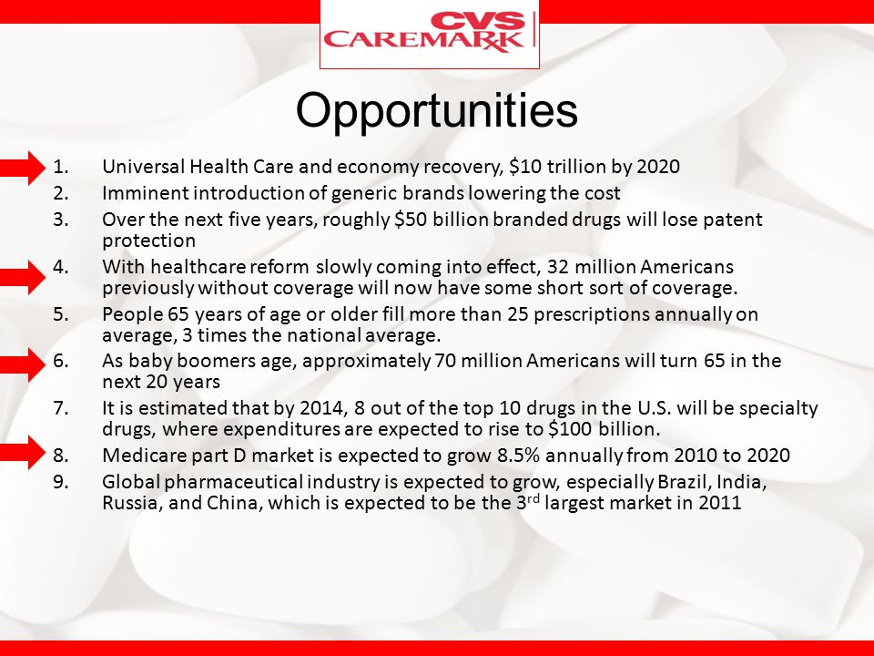 Opportunities Universal Health Care and economy recovery, $10 trillion by 2020. Imminent introduction of generic brands lowering the cost.