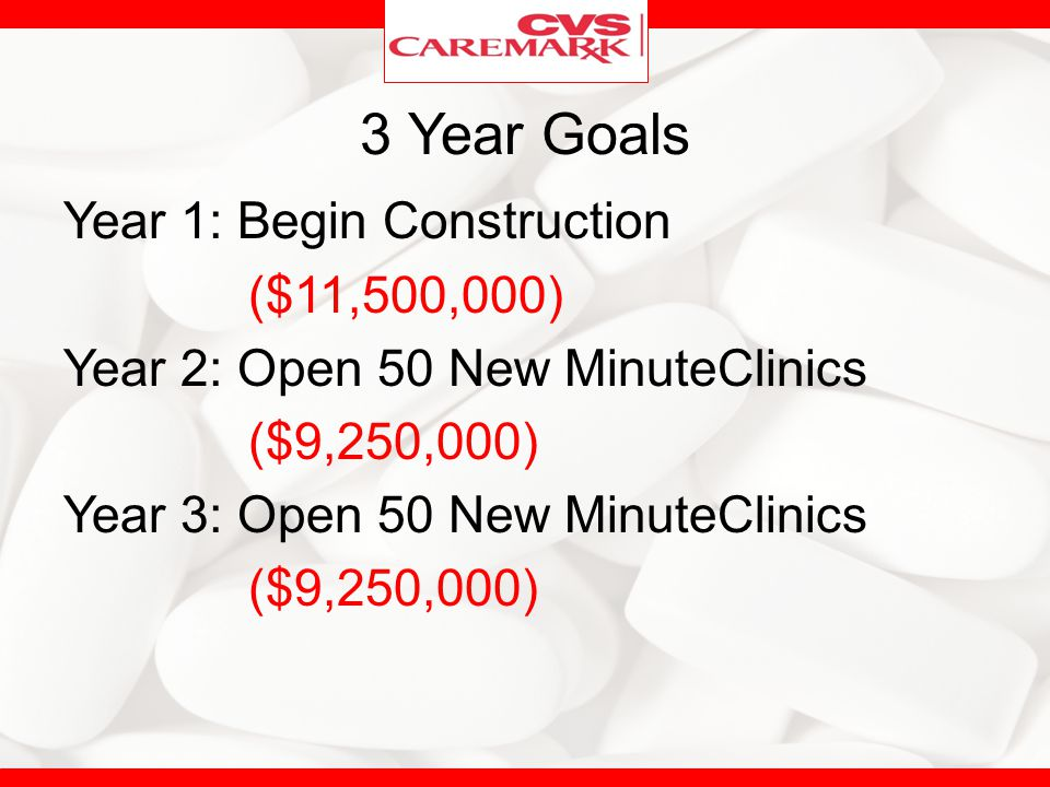 3 Year Goals Year 1: Begin Construction ($11,500,000) Year 2: Open 50 New MinuteClinics ($9,250,000) Year 3: Open 50 New MinuteClinics