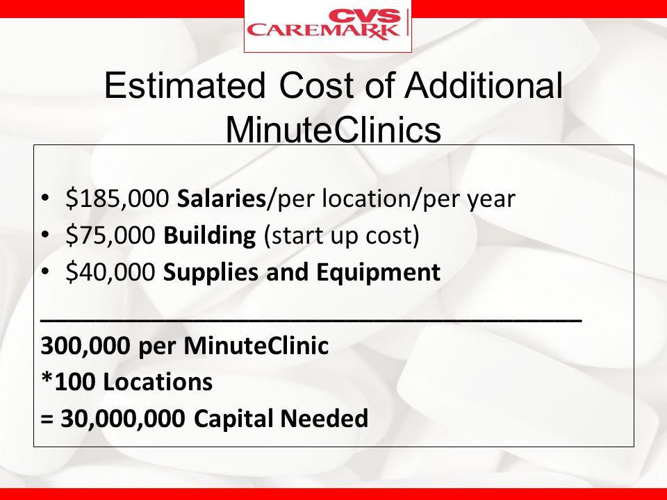 Estimated Cost of Additional MinuteClinics