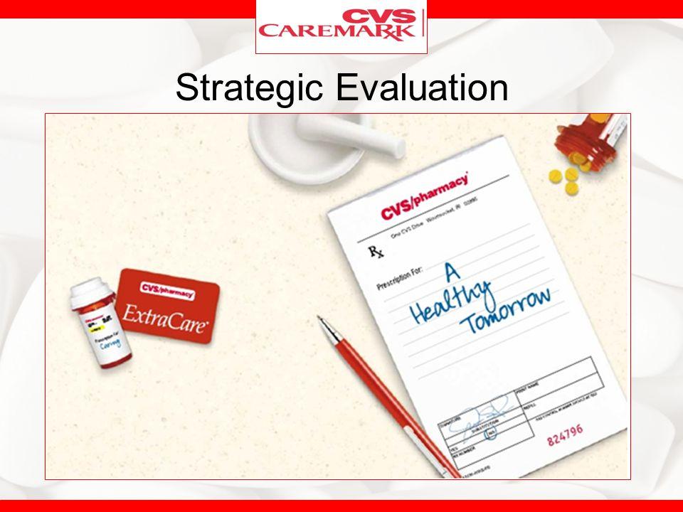 Strategic Evaluation