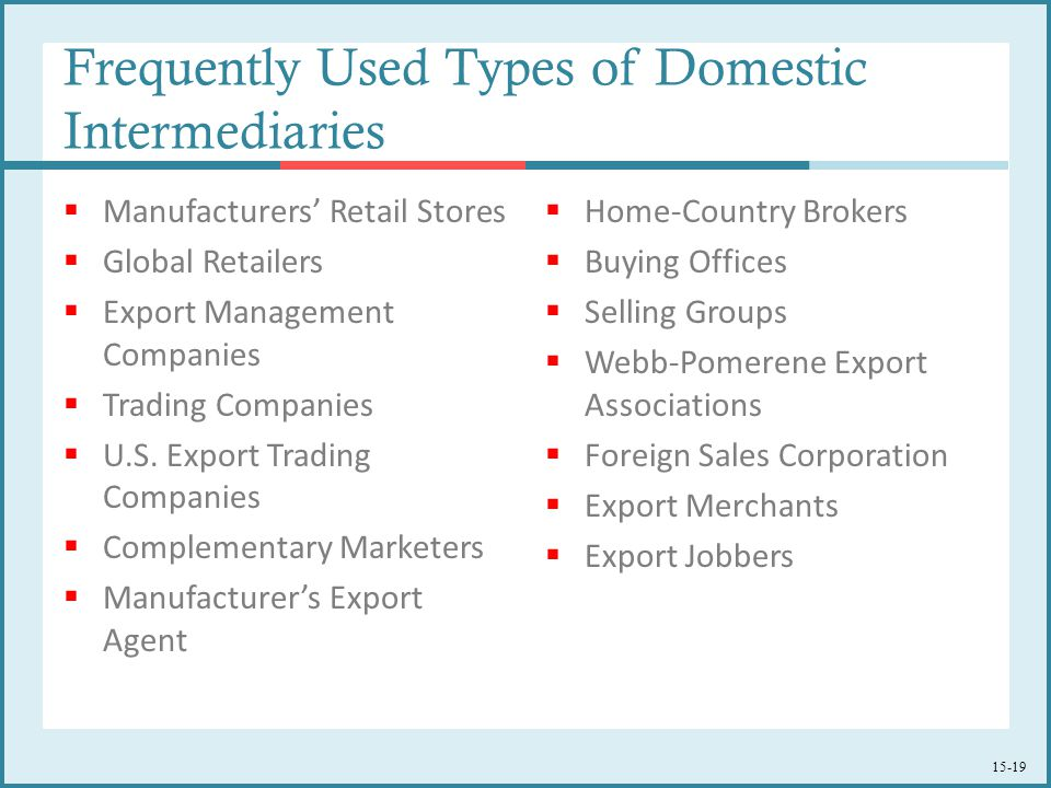 Frequently Used Types of Domestic Intermediaries