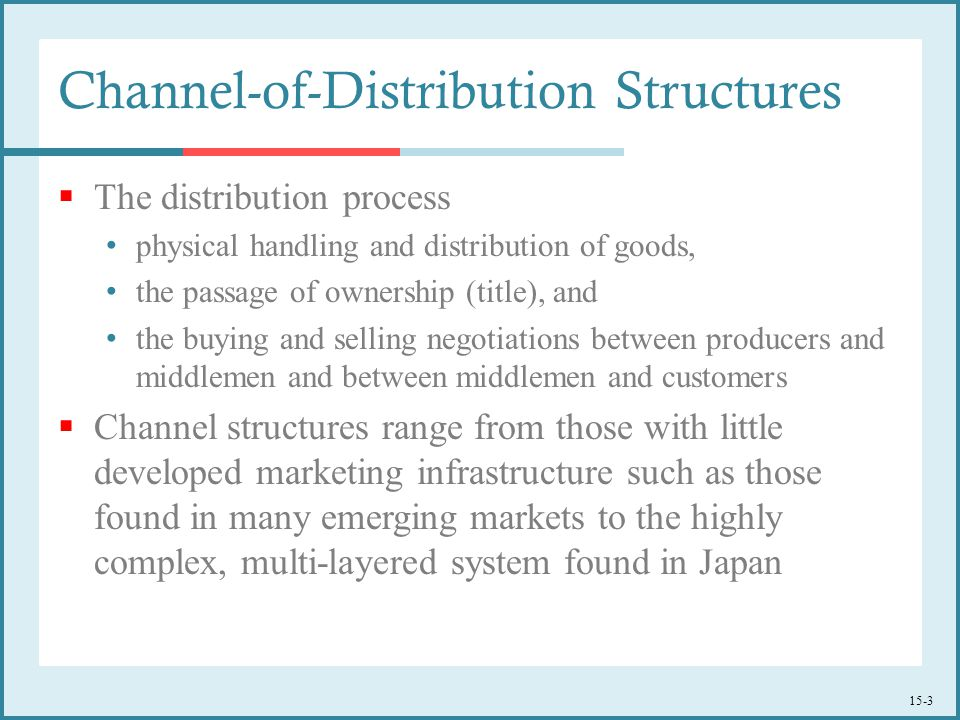 Channel-of-Distribution Structures