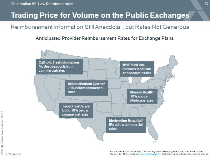 Trading Price for Volume on the Public Exchanges