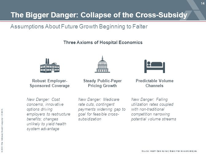 The Bigger Danger: Collapse of the Cross-Subsidy