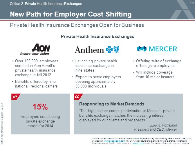 New Path for Employer Cost Shifting