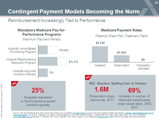 Contingent Payment Models Becoming the Norm