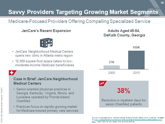 Savvy Providers Targeting Growing Market Segments