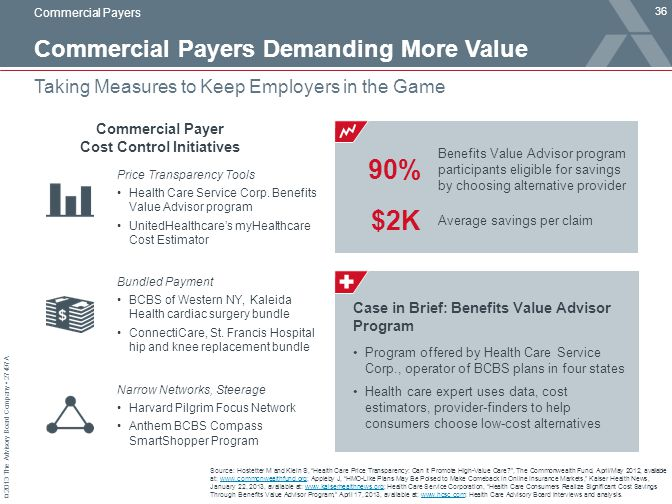 Commercial Payers Demanding More Value