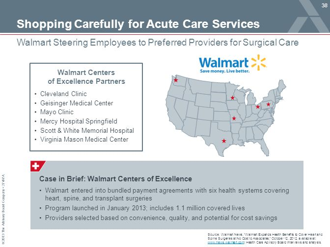 Shopping Carefully for Acute Care Services