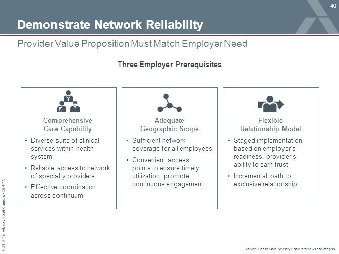 Demonstrate Network Reliability