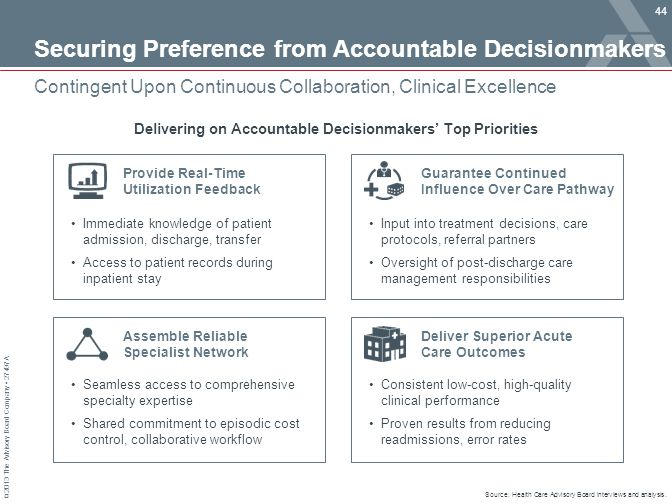 Securing Preference from Accountable Decisionmakers