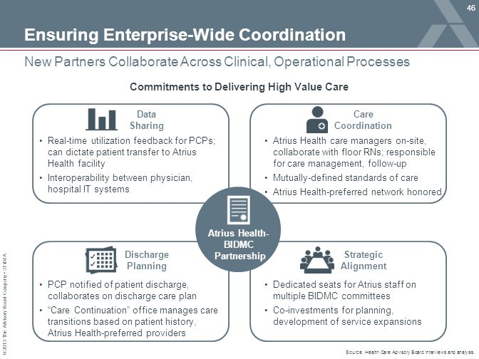 Ensuring Enterprise-Wide Coordination