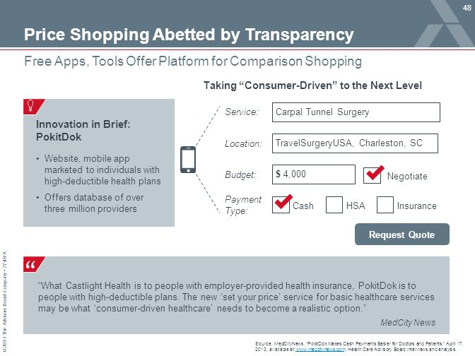Price Shopping Abetted by Transparency