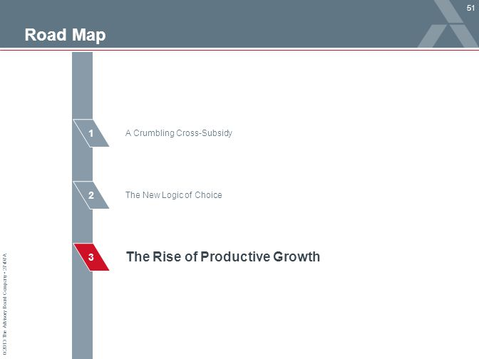 The Rise of Productive Growth