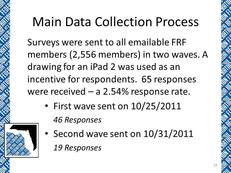 Main Data Collection Process