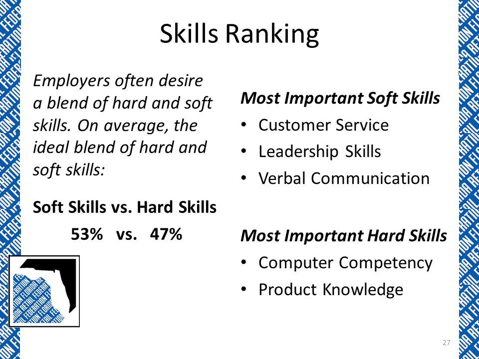 Skills Ranking