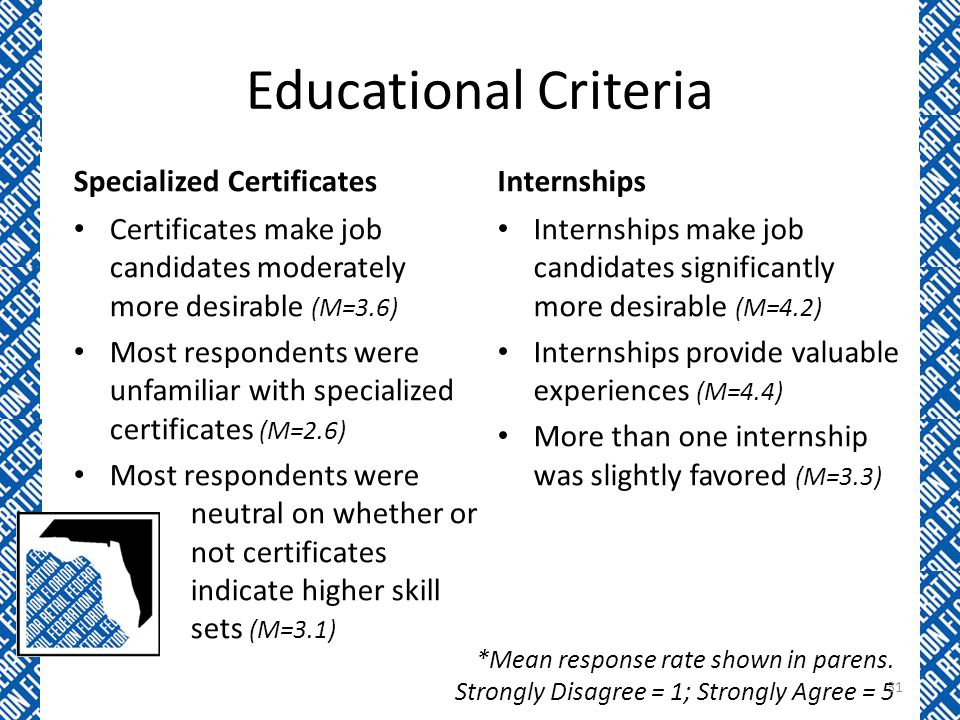 Educational Criteria Specialized Certificates Internships