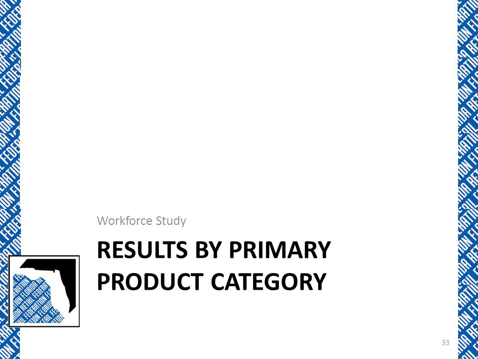 Results By Primary Product Category