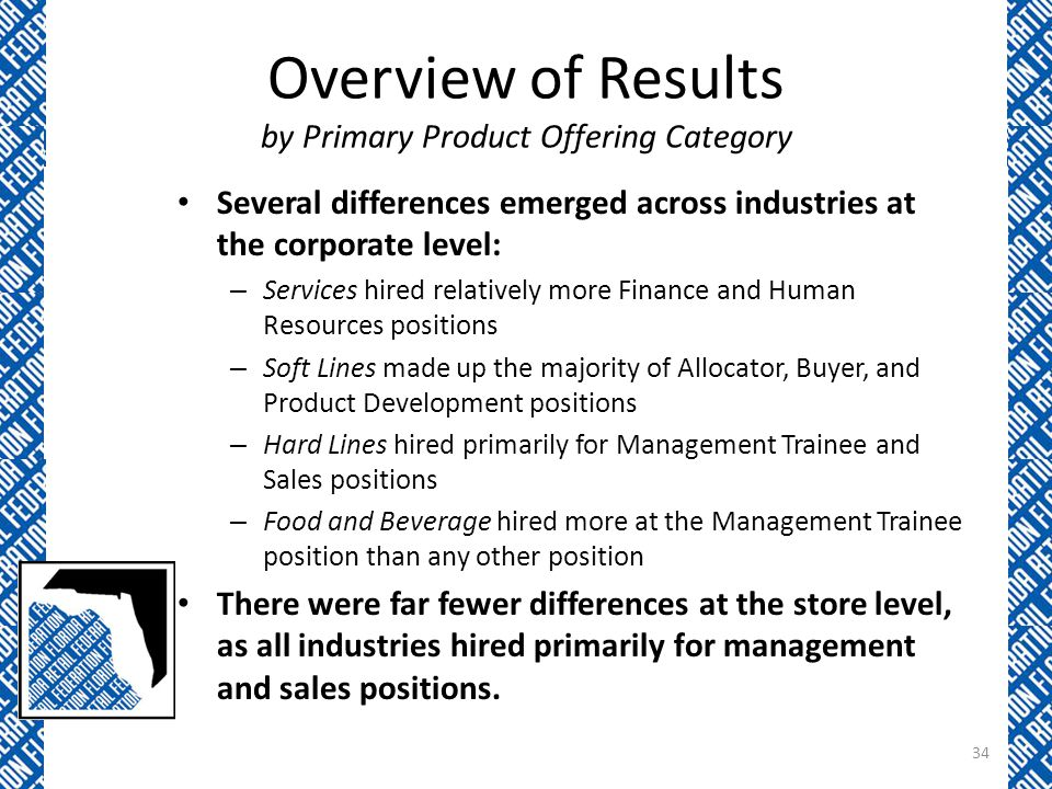 Overview of Results by Primary Product Offering Category