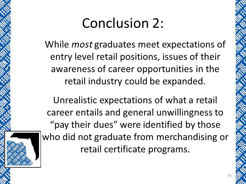 Conclusion 2: